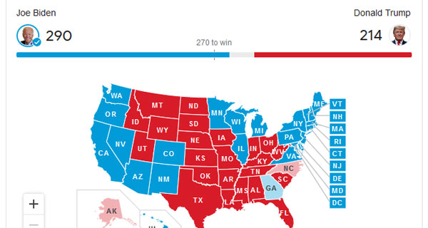 american election 2020 result